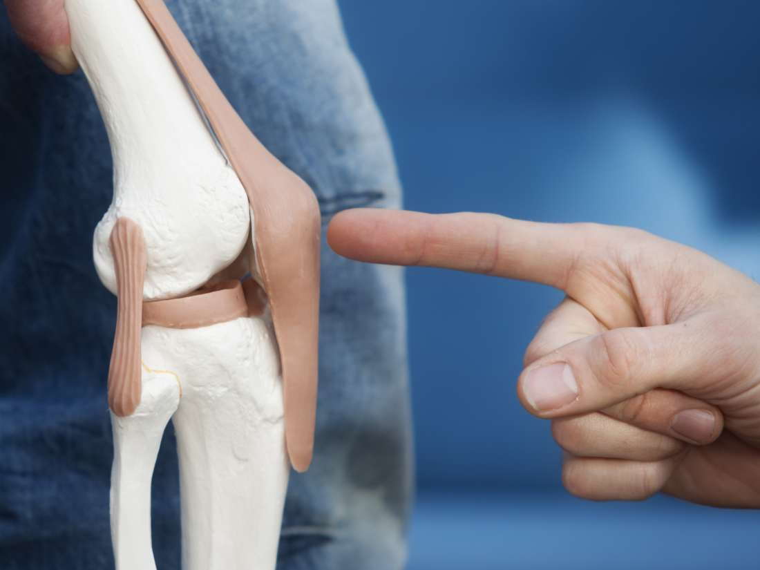 Get a Sports Injury Attended To By a Specialist From an Injury Clinic